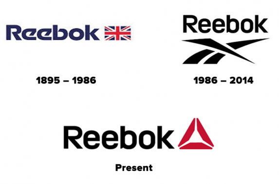 Reebok Logos New and Old Over Reebok Logo Meaning